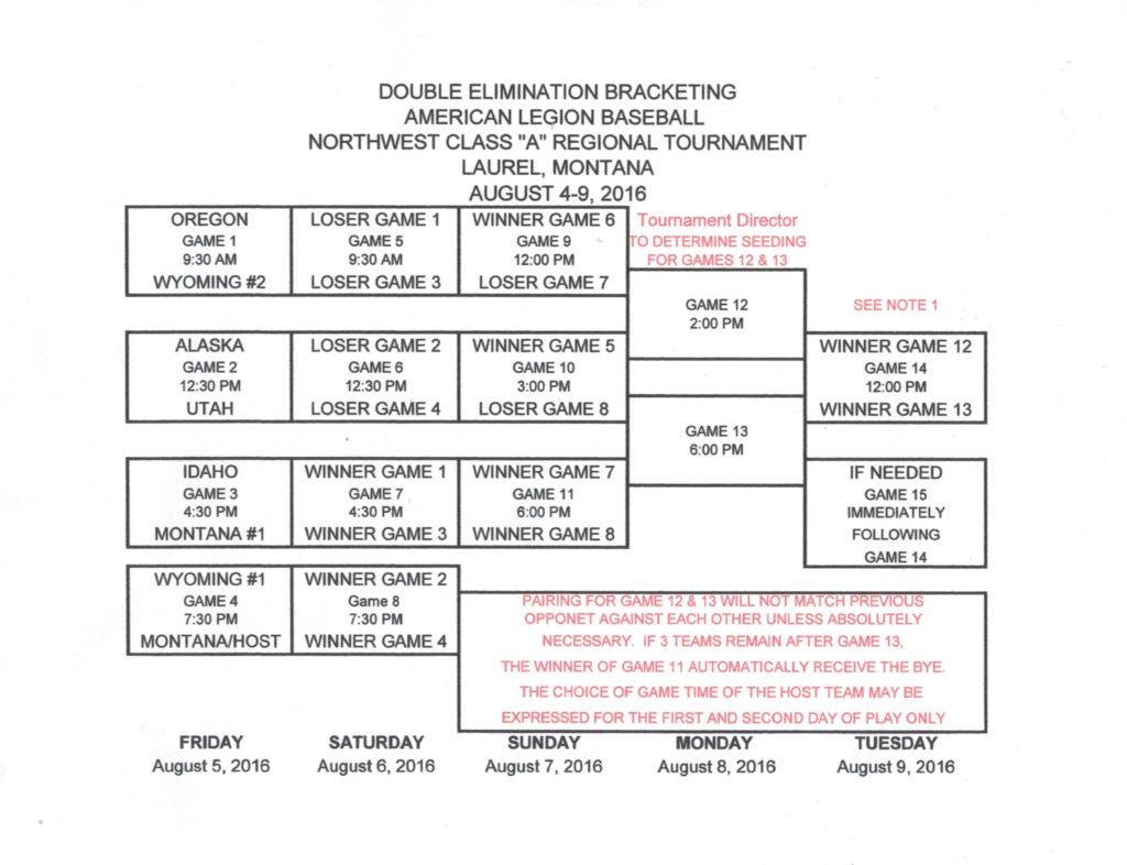 "NorthWest Class ""A"" Regional Tournament August 4-9"